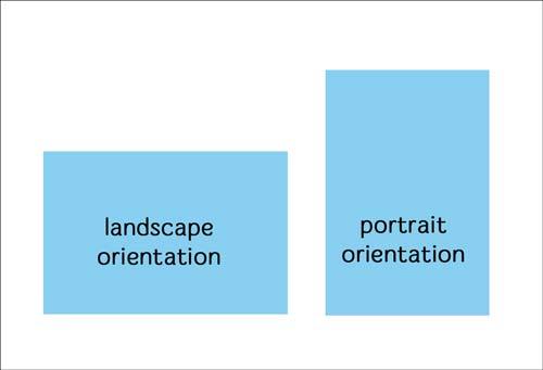 Same Aspect Ratio - Different Orientation